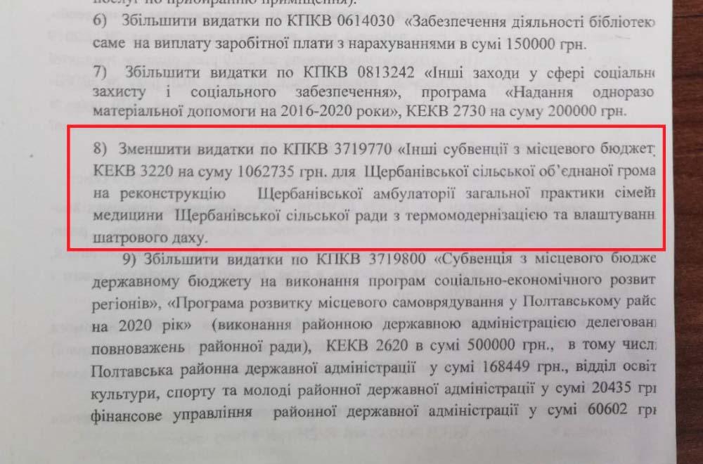 Розпорядження Кононенко та Романова