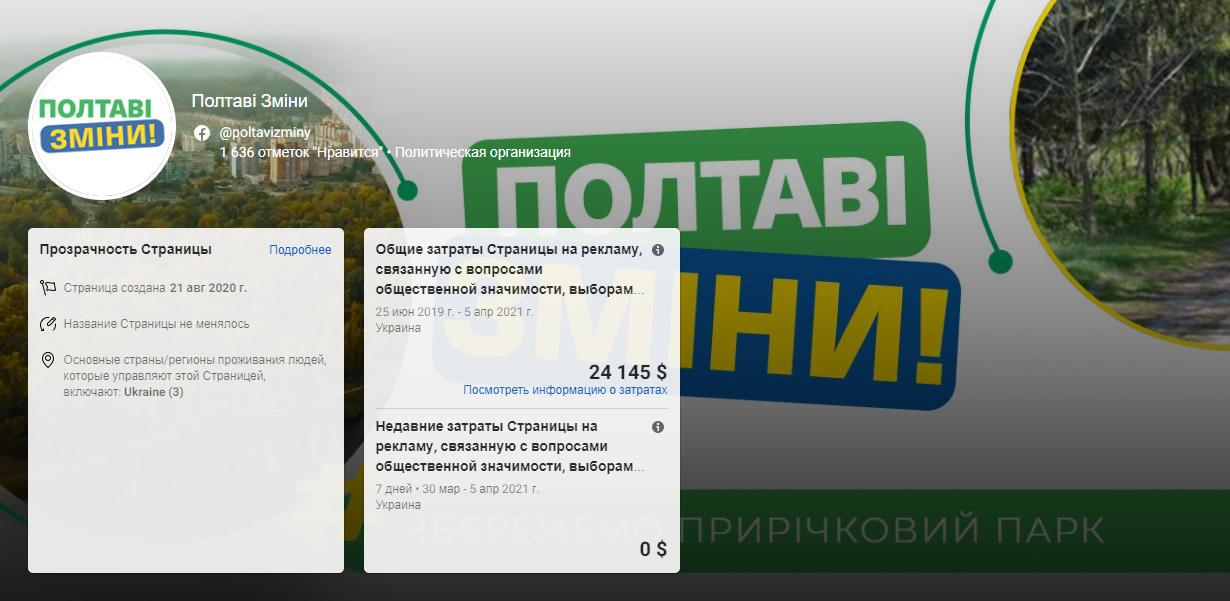 Витрати Іващенко на рекламу в соцмережах