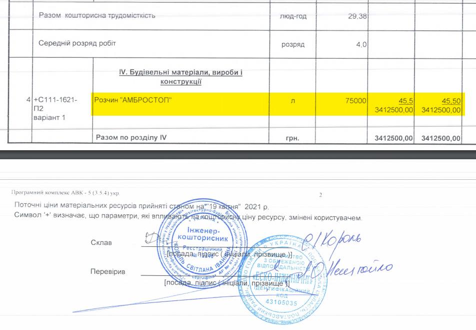 З оприлюдненого кошторису «Еско-Інжинірінг» відомо, що товариство планує закупити 75 тис. літрів «Амбростопу» за 3,4 млн грн