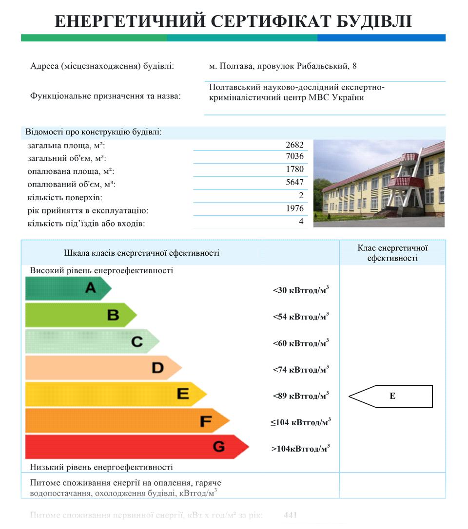 Енергосертифікат будівлі НДЕКЦ авторства Олексія Верби