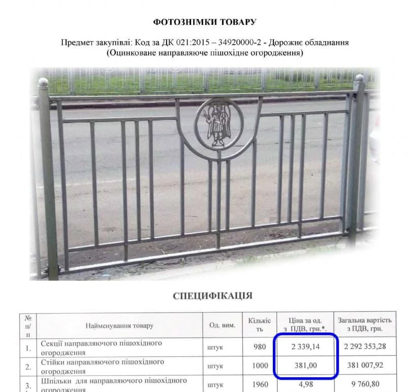 Вартість огородження в Солом'янському районі Києва
