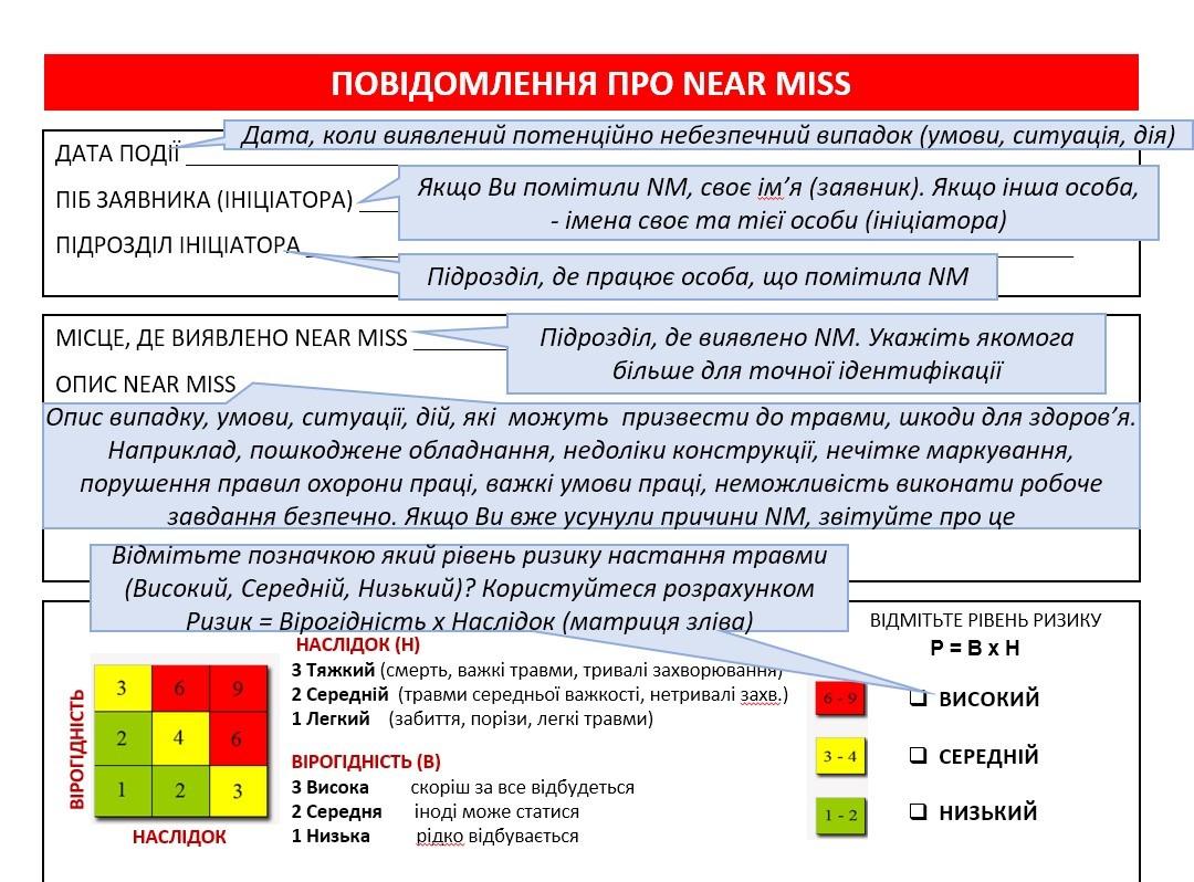 У бланках Near Miss необхідно вказати координати та коротко описати проблему, яка може призвести до травм